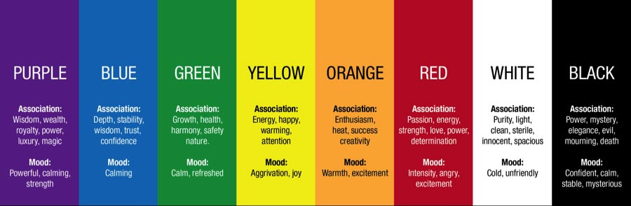 Web-Design-Colours-psychology