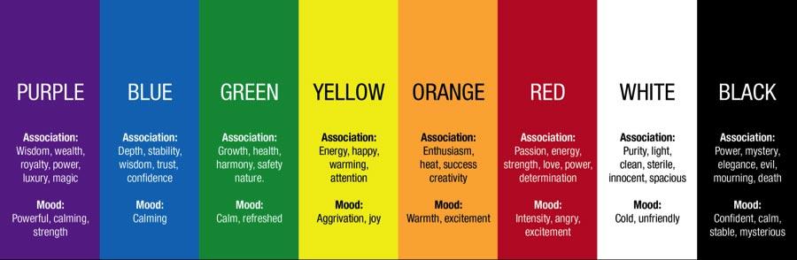 Web-Design-Colours-psychology